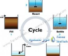 تصفیه فاضلاب SBR